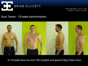 Well done Russ - 10% bodyfat lost in 10 weeks!